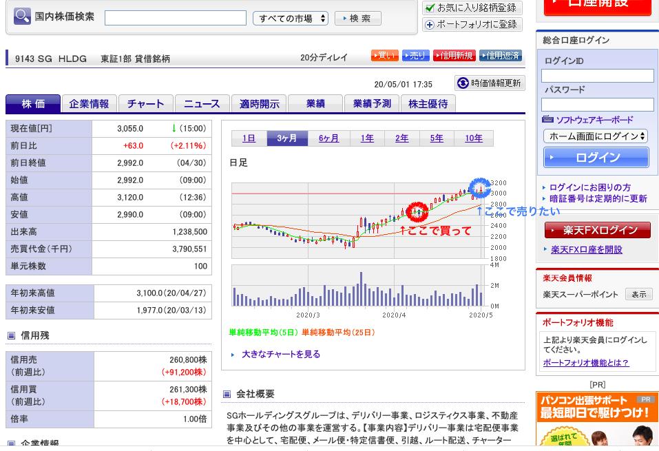 株価 上昇 下落